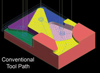 Conventional Tool Path