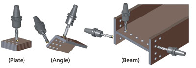 Drills with flat cutting edges can produce a variety of holes, including holes on angular surfaces.