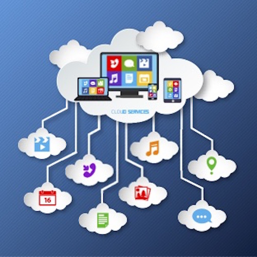 Cloud computing and ERP