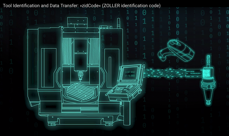 Zoller's tool identification and data transfer system