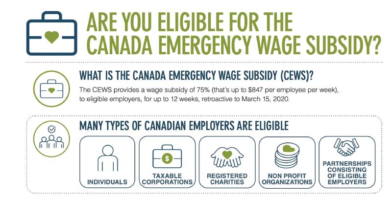 The Government of Canada has released a CEWS calculator